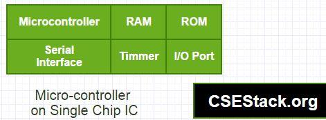 microcontroller architecture.