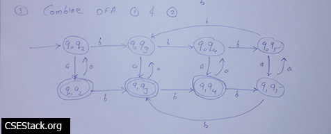 Construct DFA Total Number of a's is Odd & Number of b's is not Divisible by 3