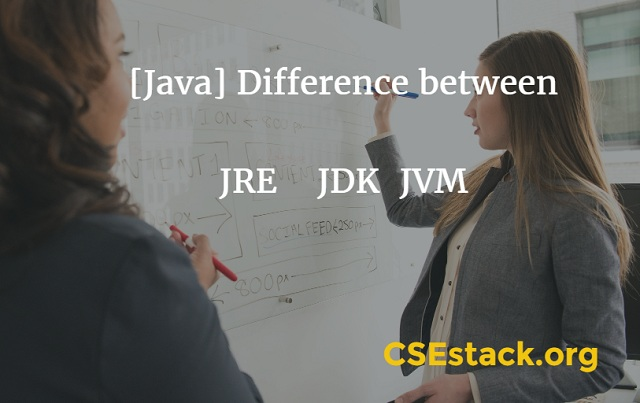 Difference between JRE, JDK and JVM in Java