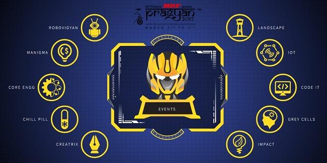 NIT Trichy Presents Pragyan Event