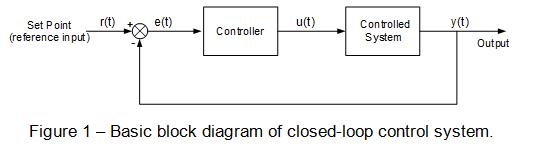 Basic block diagram of closed-loop control system
