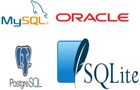 SQL Database examples