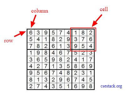 sudoku validity checker example